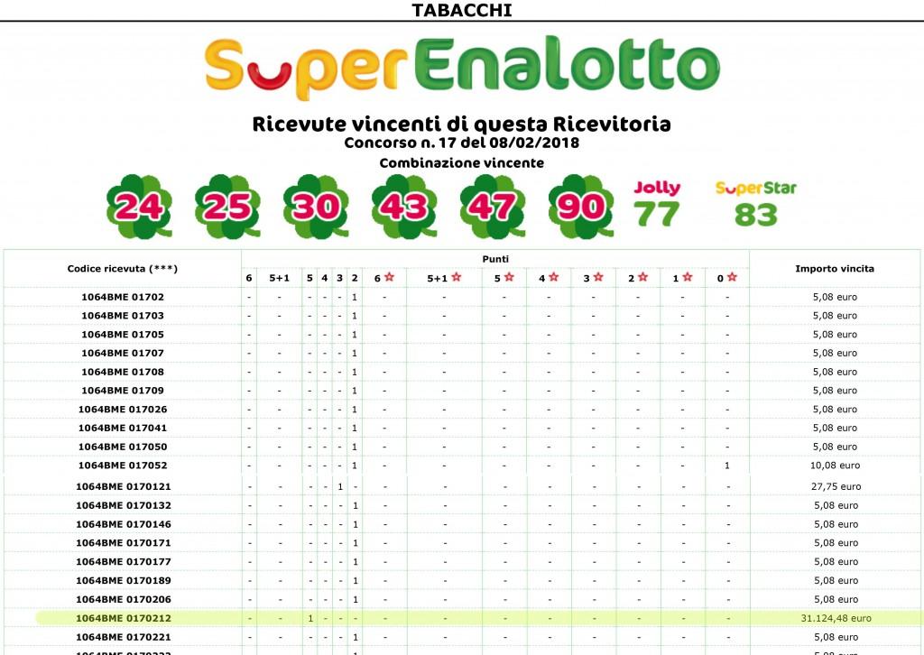 Schedina vincente Superenalotto ricevitoria Bisazza
