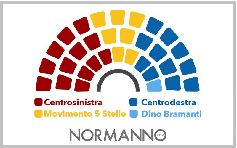 schema-consiglio-comunale-messina-amministrative-2018