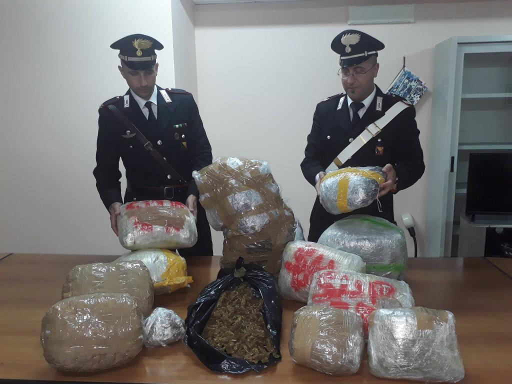 CC Gazzi droga sequestrata