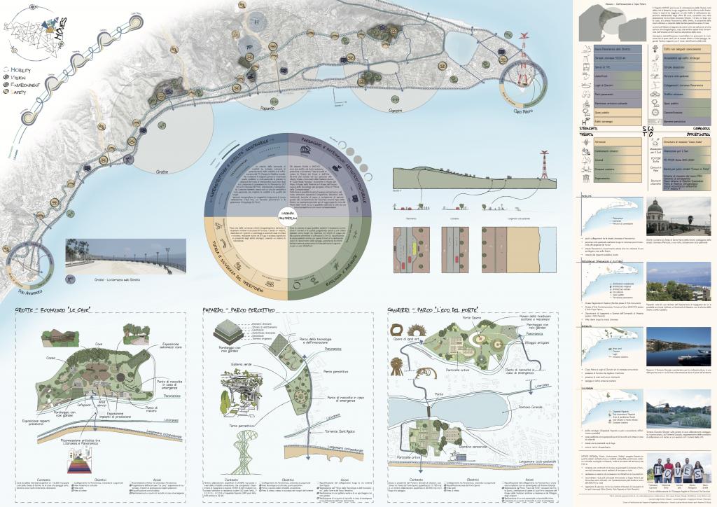 Urban Promogiovani - dettaglio progetto MOVES