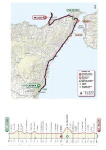 percorso giro di sicilia 2019 con passaggio da messina