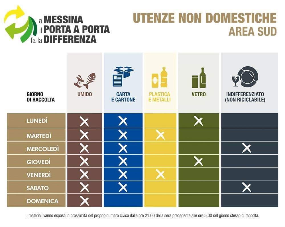 calendario della raccolta differenziata nella zona sud di messina per le non utenze domestiche