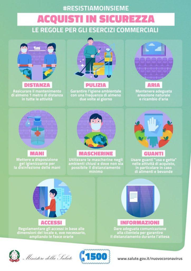 infografica per gli acquisti in sicurezza