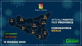 tabella dei dati sui contagi del coronavirus in sicilia e a messina aggiornati al 12 maggio 2020