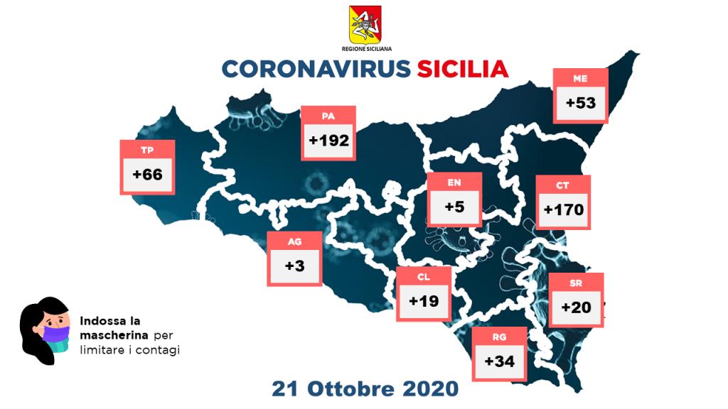 mappa dei dati sul coronavirus nelle province della sicilia secondo il bollettino del 21 ottobre 2020