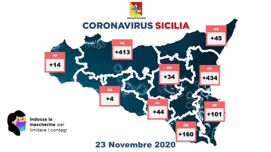 mappa dei dati sul coronavirus nelle province della sicilia secondo il bollettino del 23 novembre 2020