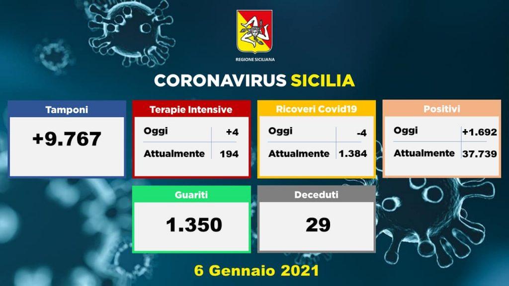 grafico dei dati sul coronavirus in Sicilia della Regione del 6 gennaio 2021