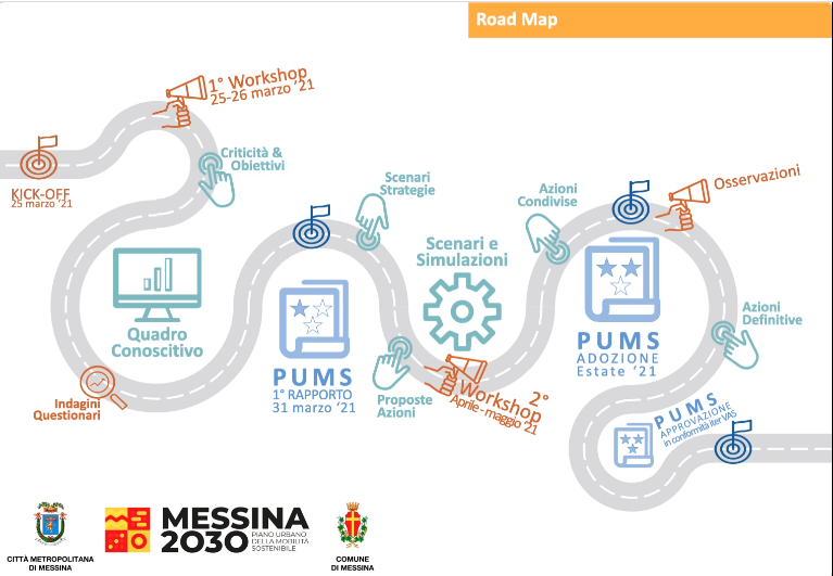 pums messina road map