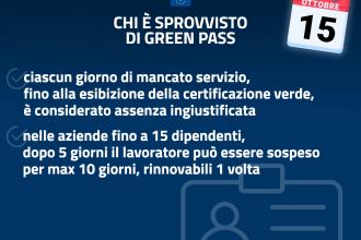 green pass obbligatorio al lavoro